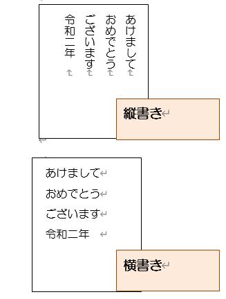 猫でもできるパソコン,縦書き,word,